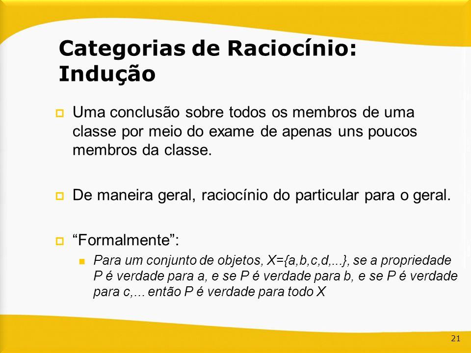 21 Categorias de Raciocínio: Indução Uma conclusão sobre todos os membros de uma classe por meio do exame de apenas uns poucos membros da classe. De m