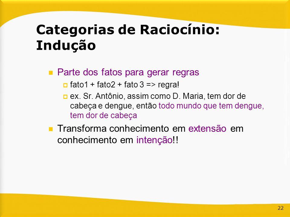 Parte dos fatos para gerar regras fato1 + fato2 + fato 3 => regra! ex. Sr. Antônio, assim como D. Maria, tem dor de cabeça e dengue, então todo mundo