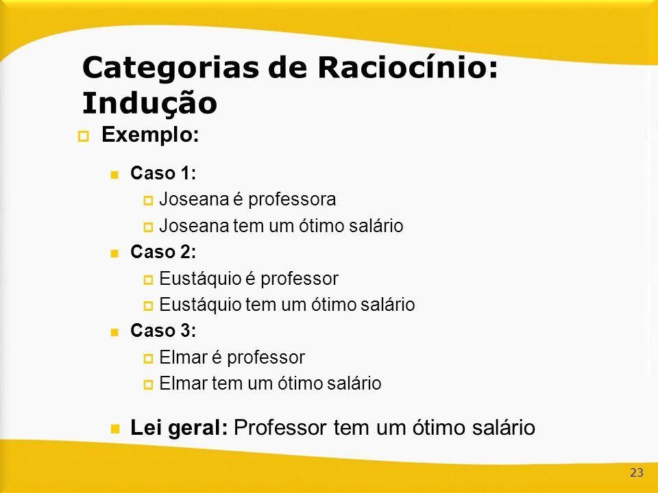 23 Categorias de Raciocínio: Indução Exemplo: Caso 1: Joseana é professora Joseana tem um ótimo salário Caso 2: Eustáquio é professor Eustáquio tem um