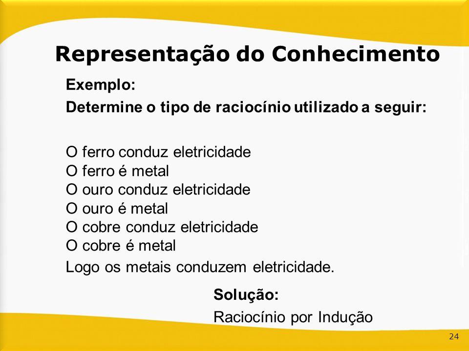 24 Representação do Conhecimento Exemplo: Determine o tipo de raciocínio utilizado a seguir: O ferro conduz eletricidade O ferro é metal O ouro conduz