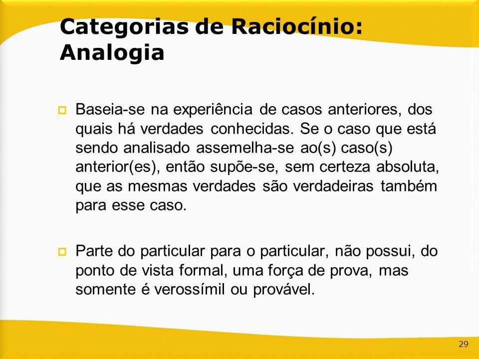 29 Categorias de Raciocínio: Analogia Baseia-se na experiência de casos anteriores, dos quais há verdades conhecidas. Se o caso que está sendo analisa