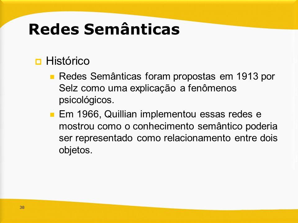 38 Redes Semânticas Histórico Redes Semânticas foram propostas em 1913 por Selz como uma explicação a fenômenos psicológicos. Em 1966, Quillian implem