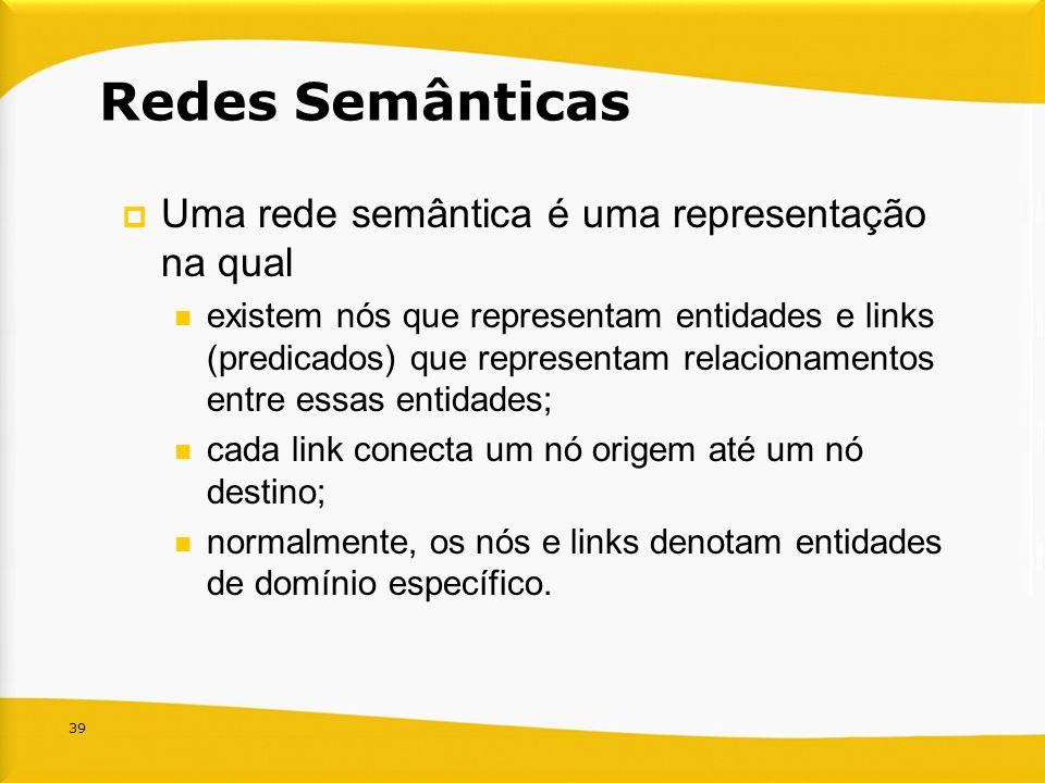 39 Redes Semânticas Uma rede semântica é uma representação na qual existem nós que representam entidades e links (predicados) que representam relacion