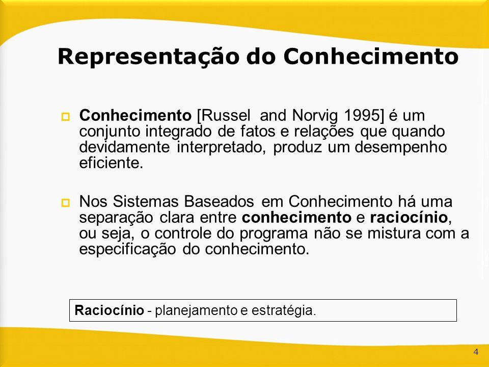 4 Conhecimento [Russel and Norvig 1995] é um conjunto integrado de fatos e relações que quando devidamente interpretado, produz um desempenho eficient