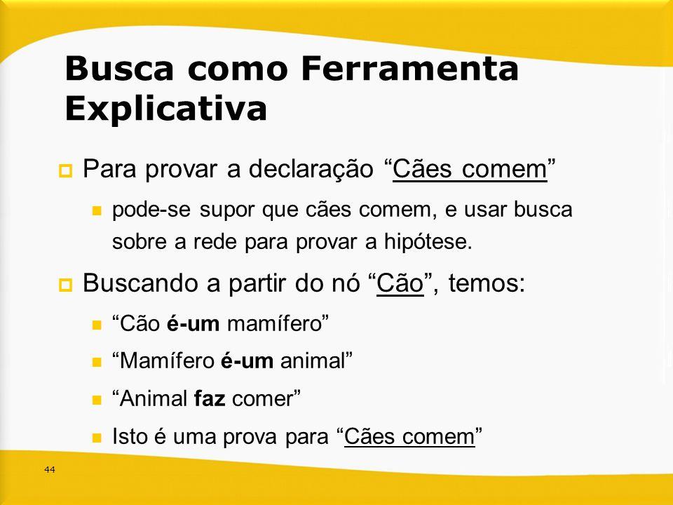 44 Busca como Ferramenta Explicativa Para provar a declaração Cães comem pode-se supor que cães comem, e usar busca sobre a rede para provar a hipótes