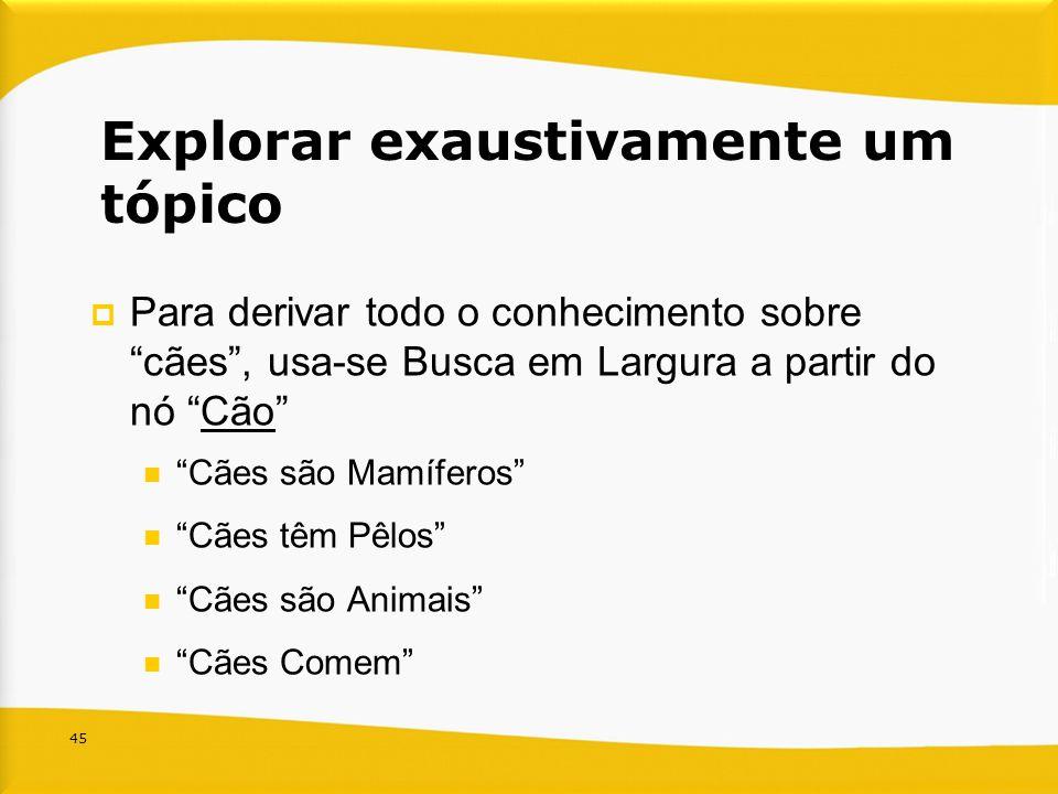 45 Explorar exaustivamente um tópico Para derivar todo o conhecimento sobre cães, usa-se Busca em Largura a partir do nó Cão Cães são Mamíferos Cães t