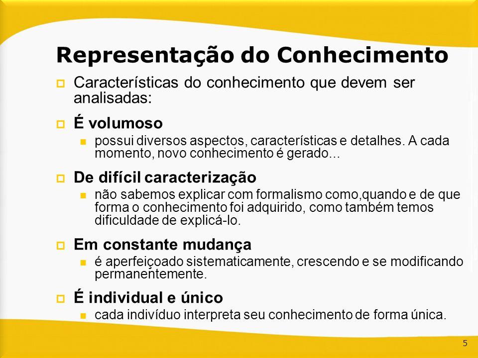 16 Categorias de Raciocínio: Dedução Processo de raciocínio no qual uma conclusão segue necessariamente das premissas supostas.
