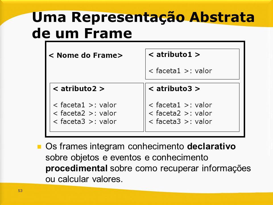53 : valor : valor : valor Uma Representação Abstrata de um Frame Os frames integram conhecimento declarativo sobre objetos e eventos e conhecimento p