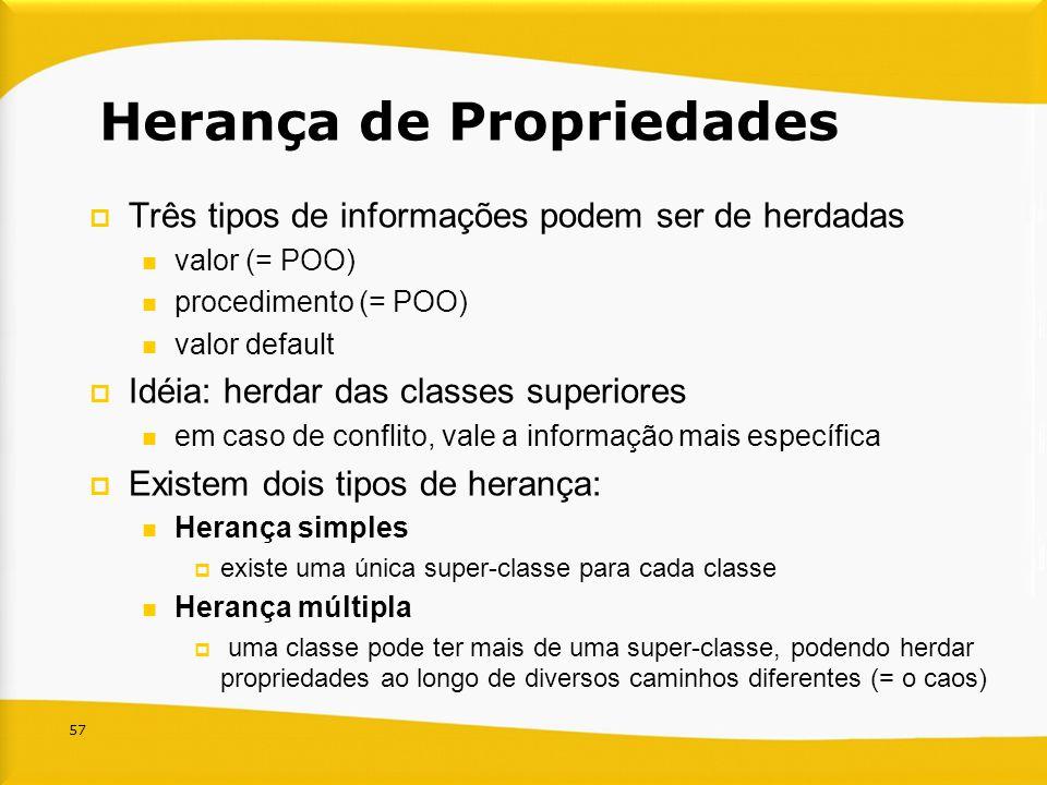 57 Herança de Propriedades Três tipos de informações podem ser de herdadas valor (= POO) procedimento (= POO) valor default Idéia: herdar das classes