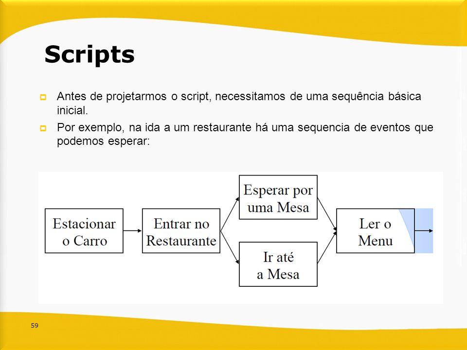 59 Scripts Antes de projetarmos o script, necessitamos de uma sequência básica inicial. Por exemplo, na ida a um restaurante há uma sequencia de event