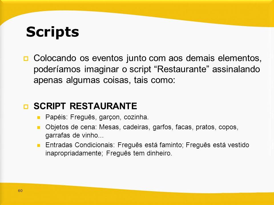 60 Scripts Colocando os eventos junto com aos demais elementos, poderíamos imaginar o script Restaurante assinalando apenas algumas coisas, tais como: