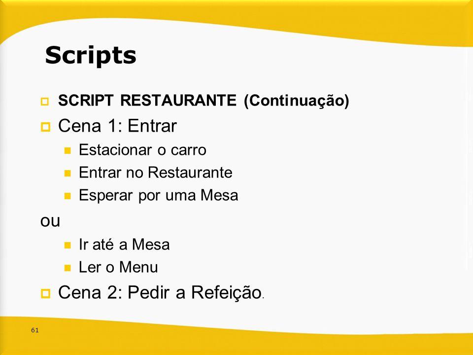 61 Scripts SCRIPT RESTAURANTE (Continuação) Cena 1: Entrar Estacionar o carro Entrar no Restaurante Esperar por uma Mesa ou Ir até a Mesa Ler o Menu C
