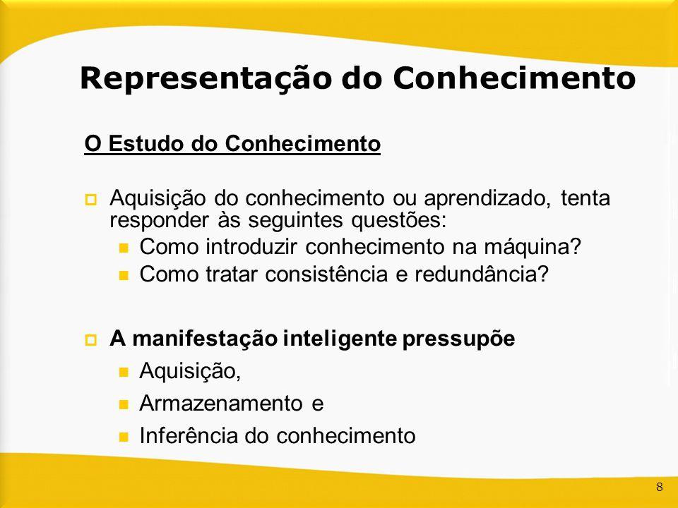19 Representação do Conhecimento Exemplo: Determine o tipo de raciocínio utilizado a seguir: Todos os alunos gostam de inteligência artificial.