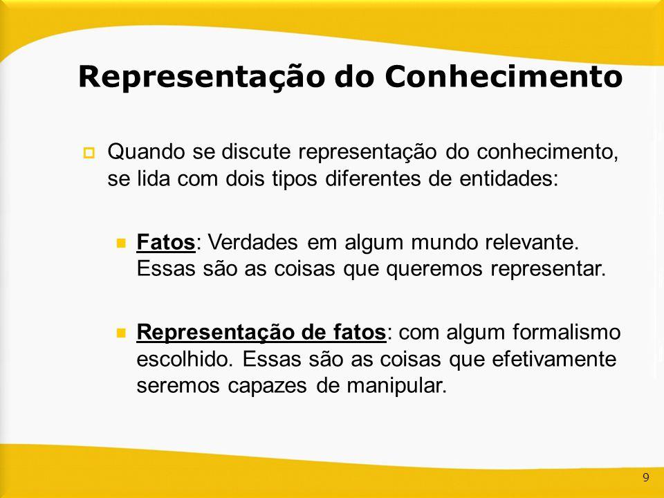 20 Representação do Conhecimento Exemplo: Determine o tipo de raciocínio utilizado a seguir: Todos os feijões deste saco são brancos.