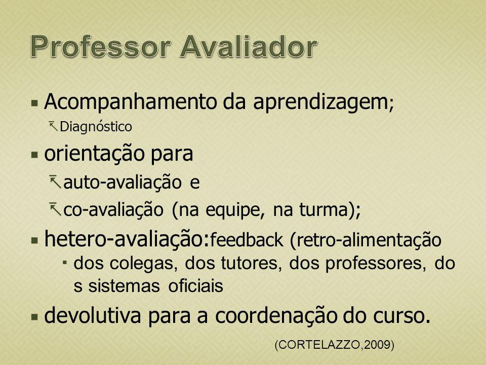 Acompanhamento da aprendizagem ; Diagnóstico orientação para auto-avaliação e co-avaliação (na equipe, na turma); hetero-avaliação: feedback (retro-al