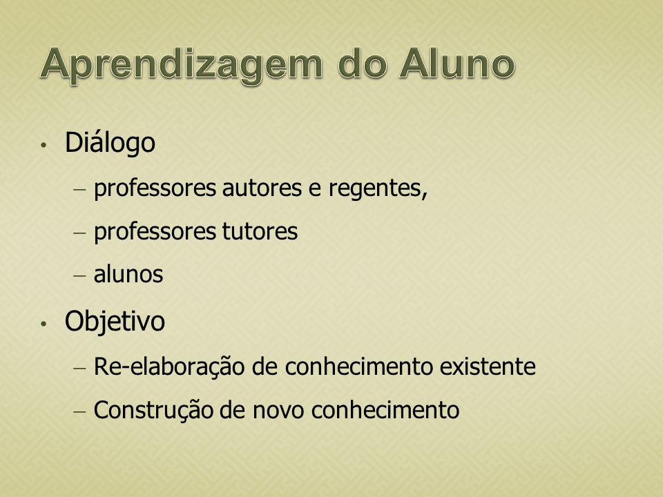 CORTELAZZO, I.B. C. Prática Pedagógica, Aprendizagem e Avaliação em EAD.
