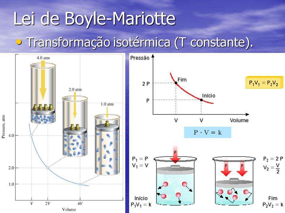 Lei de Boyle-Mariotte Transformação isotérmica (T constante). Transformação isotérmica (T constante).