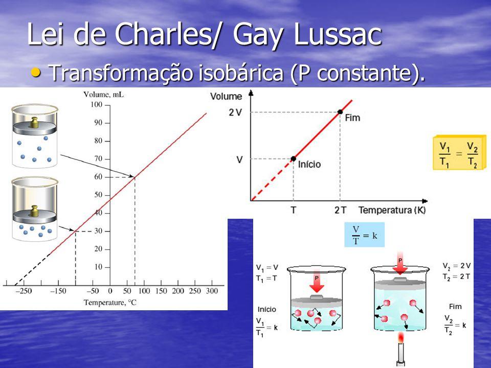 Lei de Charles/ Gay Lussac Transformação isobárica (P constante). Transformação isobárica (P constante).
