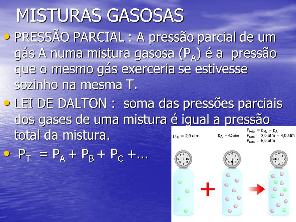 MISTURAS GASOSAS PRESSÃO PARCIAL : A pressão parcial de um gás A numa mistura gasosa (P A ) é a pressão que o mesmo gás exerceria se estivesse sozinho