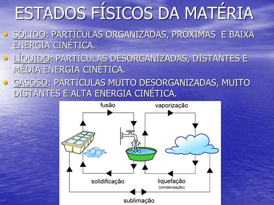 ESTADOS FÍSICOS DA MATÉRIA SÓLIDO: PARTÍCULAS ORGANIZADAS, PRÓXIMAS E BAIXA ENERGIA CINÉTICA.