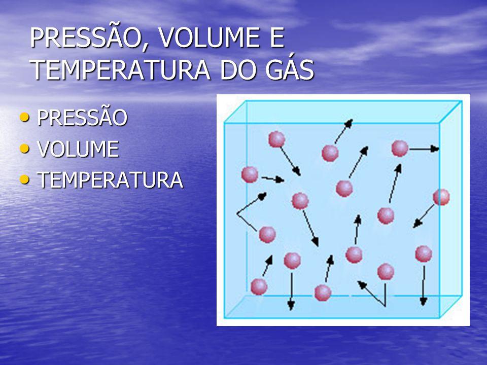 PRESSÃO, VOLUME E TEMPERATURA DO GÁS PRESSÃO PRESSÃO VOLUME VOLUME TEMPERATURA TEMPERATURA