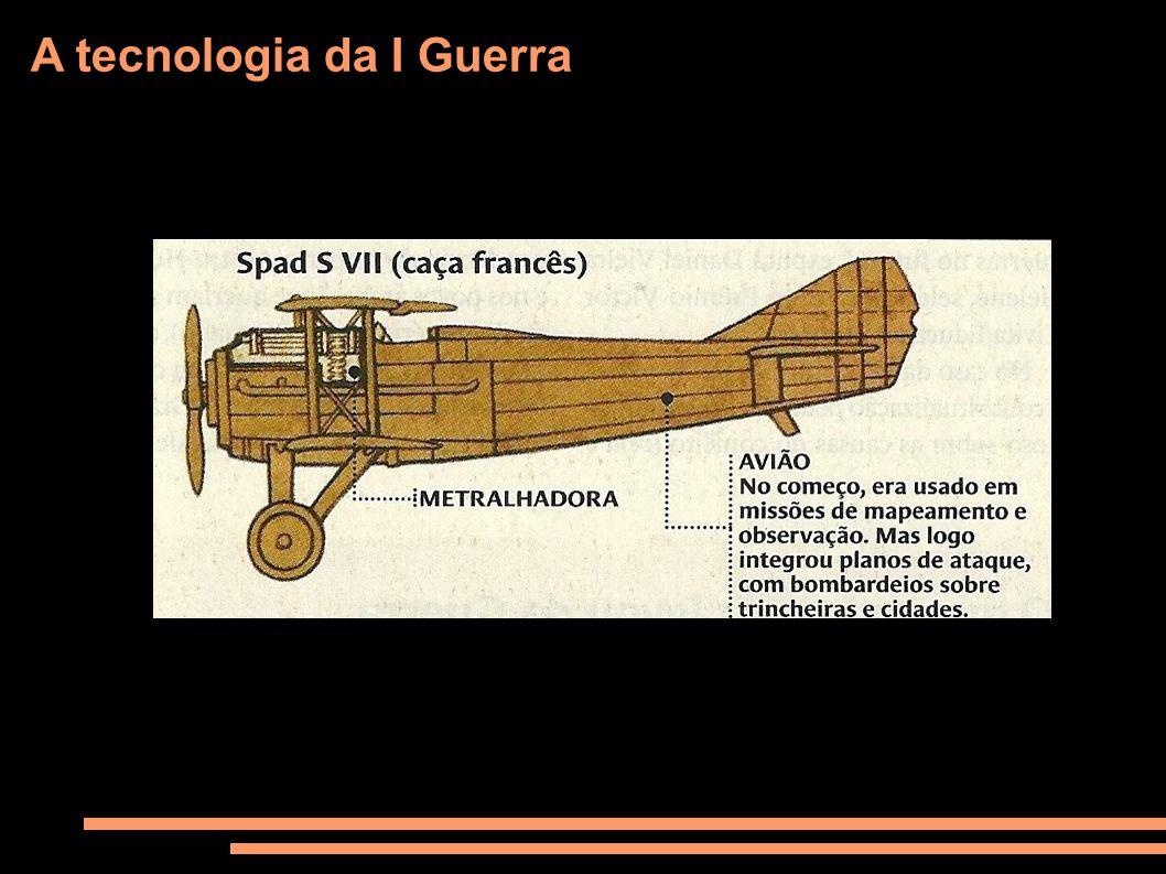A tecnologia da I Guerra