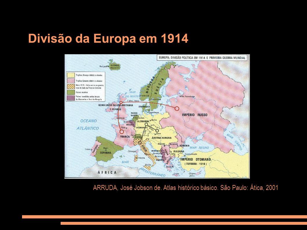Antecedentes da I Guerra Choques Internacionais e os sistemas de alianças.