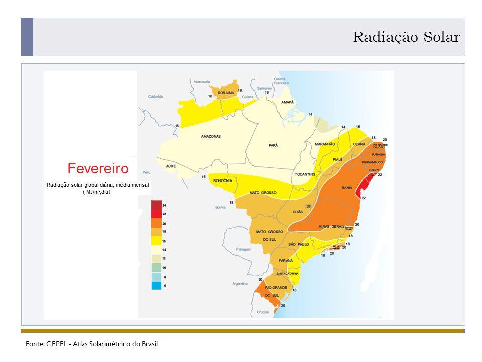 PROGRAMA PLACTED Radiação Solar Fonte: CEPEL - Atlas Solarimétrico do Brasil
