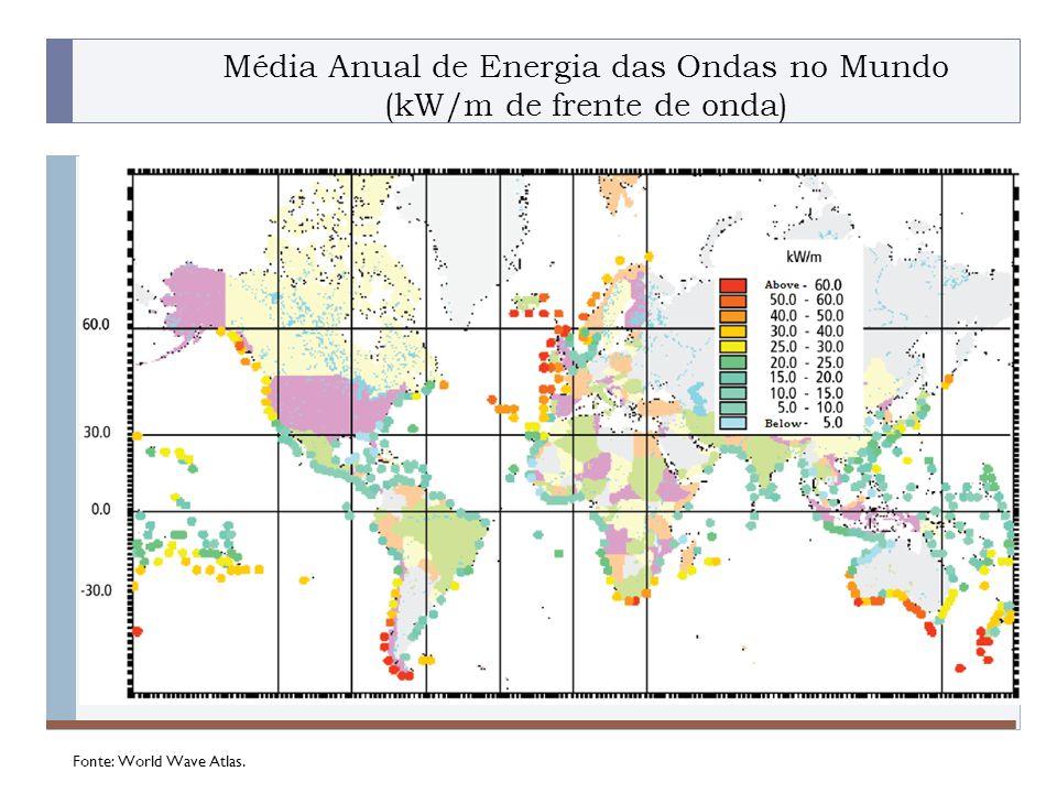 PROGRAMA PLACTED Média Anual de Energia das Ondas no Mundo (kW/m de frente de onda) Fonte: World Wave Atlas.