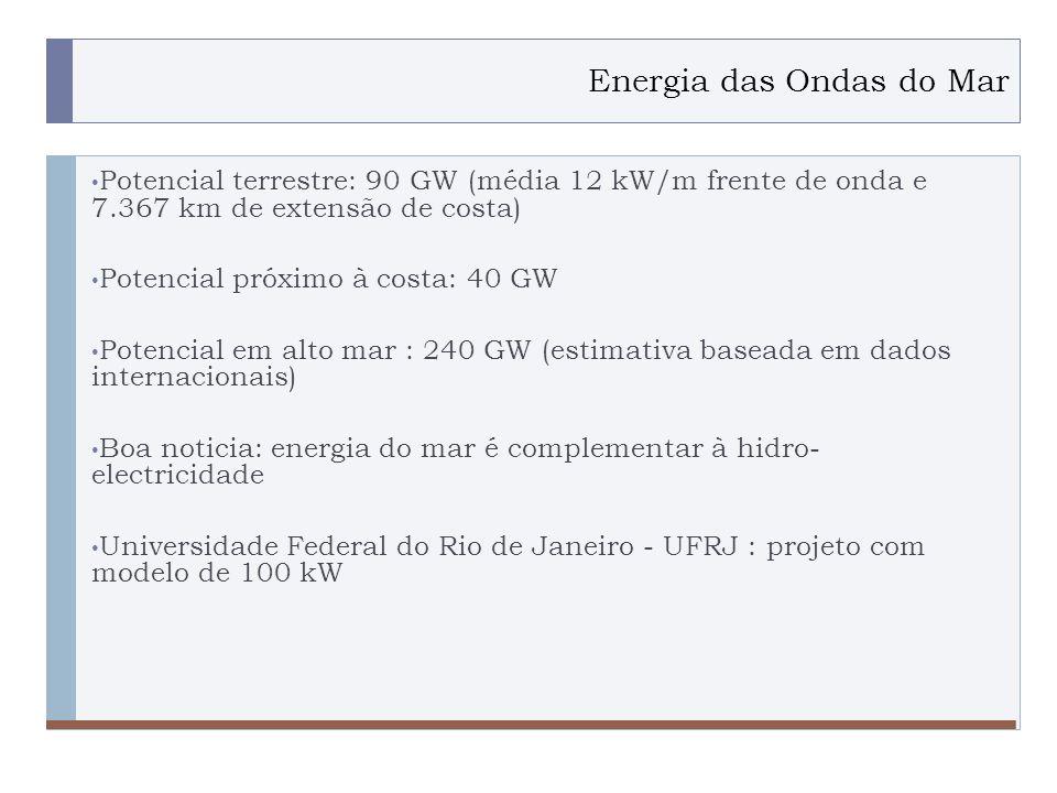 PROGRAMA PLACTED Energia das Ondas do Mar Potencial terrestre: 90 GW (média 12 kW/m frente de onda e 7.367 km de extensão de costa) Potencial próximo à costa: 40 GW Potencial em alto mar : 240 GW (estimativa baseada em dados internacionais) Boa noticia: energia do mar é complementar à hidro- electricidade Universidade Federal do Rio de Janeiro - UFRJ : projeto com modelo de 100 kW