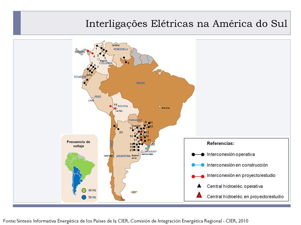 PROGRAMA PLACTED Interligações Elétricas na América do Sul Fonte: Síntesis Informativa Energética de los Países de la CIER, Comisión de Integración Energética Regional - CIER, 2010