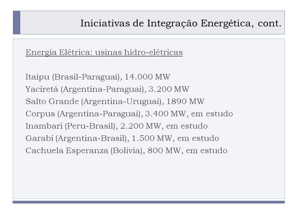 PROGRAMA PLACTED Iniciativas de Integração Energética, cont.
