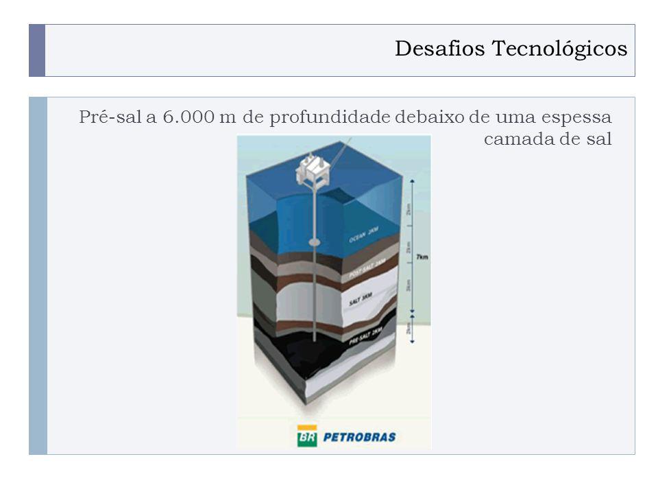 PROGRAMA PLACTED Desafios Tecnológicos Pré-sal a 6.000 m de profundidade debaixo de uma espessa camada de sal