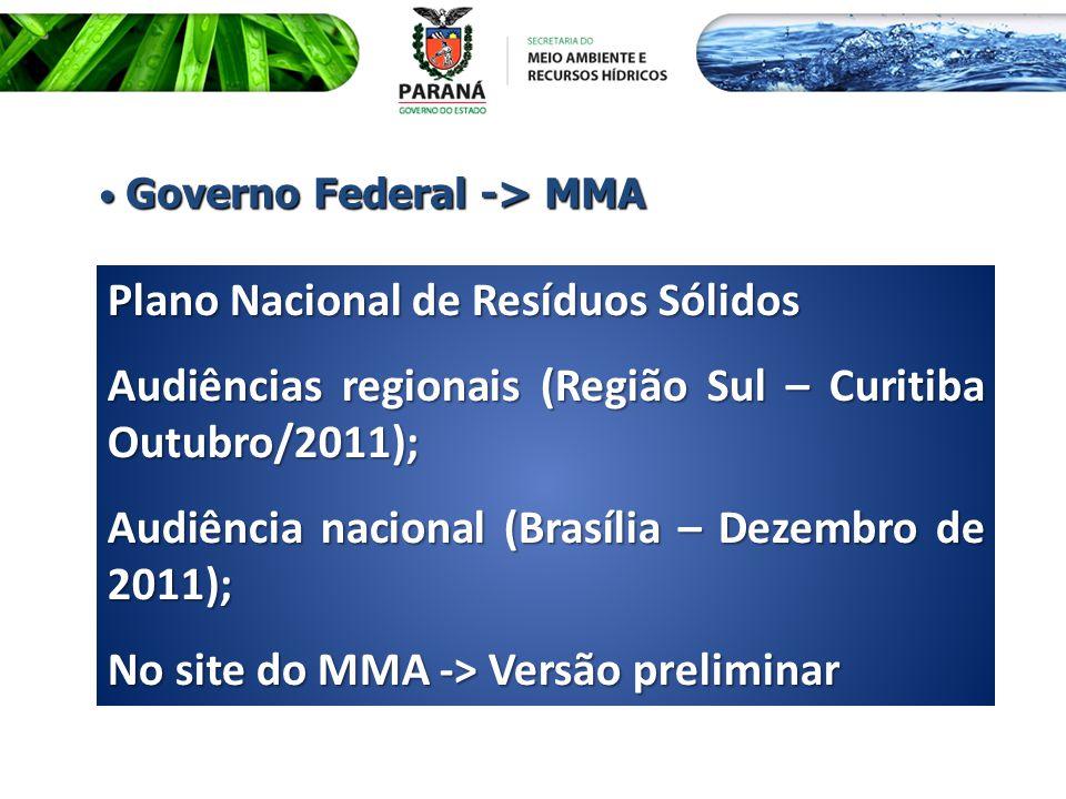 Plano Nacional de Resíduos Sólidos Audiências regionais (Região Sul – Curitiba Outubro/2011); Audiência nacional (Brasília – Dezembro de 2011); No sit