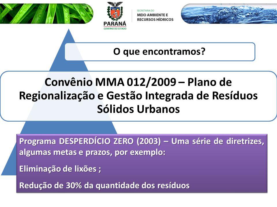 Convênio MMA 012/2009 – Plano de Regionalização e Gestão Integrada de Resíduos Sólidos Urbanos O que encontramos? Programa DESPERDÍCIO ZERO (2003) – U
