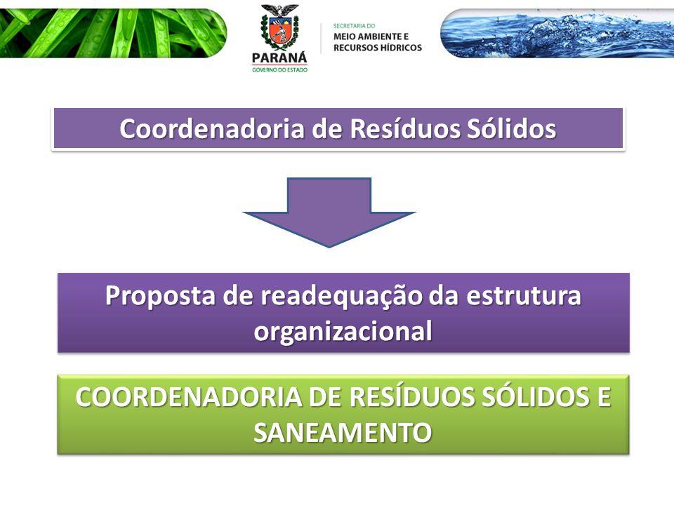 Coordenadoria de Resíduos Sólidos Proposta de readequação da estrutura organizacional COORDENADORIA DE RESÍDUOS SÓLIDOS E SANEAMENTO