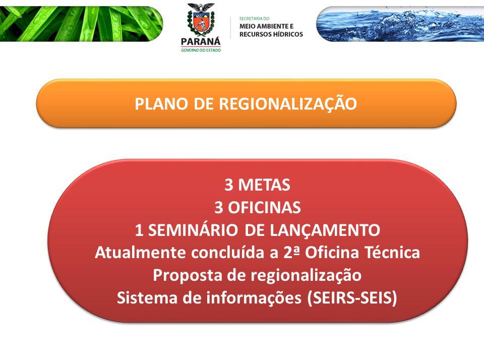 3 METAS 3 OFICINAS 1 SEMINÁRIO DE LANÇAMENTO Atualmente concluída a 2ª Oficina Técnica Proposta de regionalização Sistema de informações (SEIRS-SEIS)