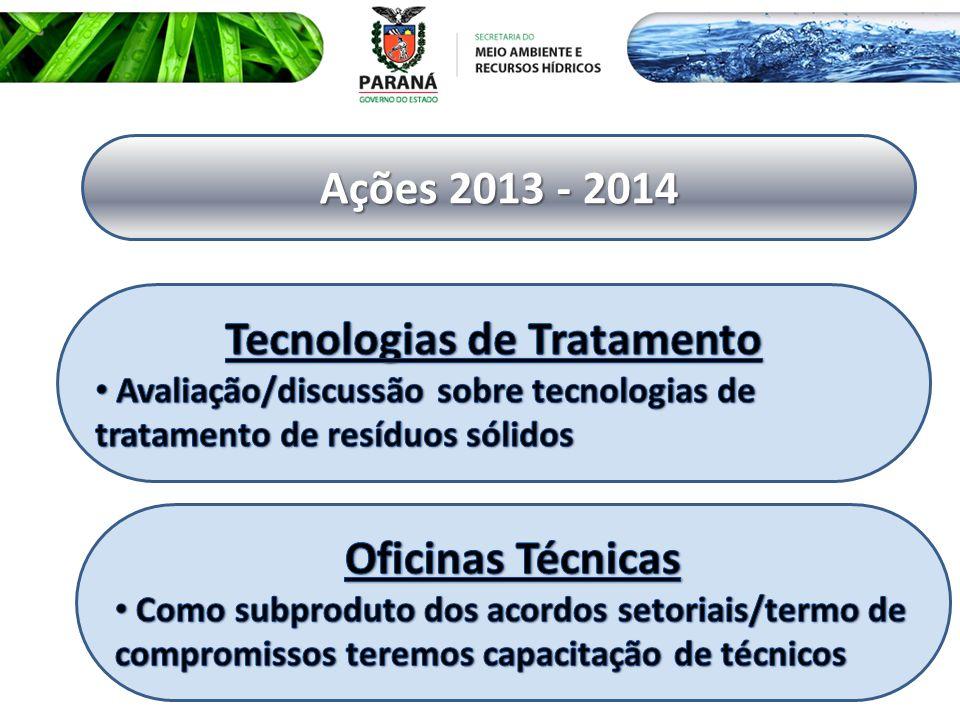 Ações 2013 - 2014