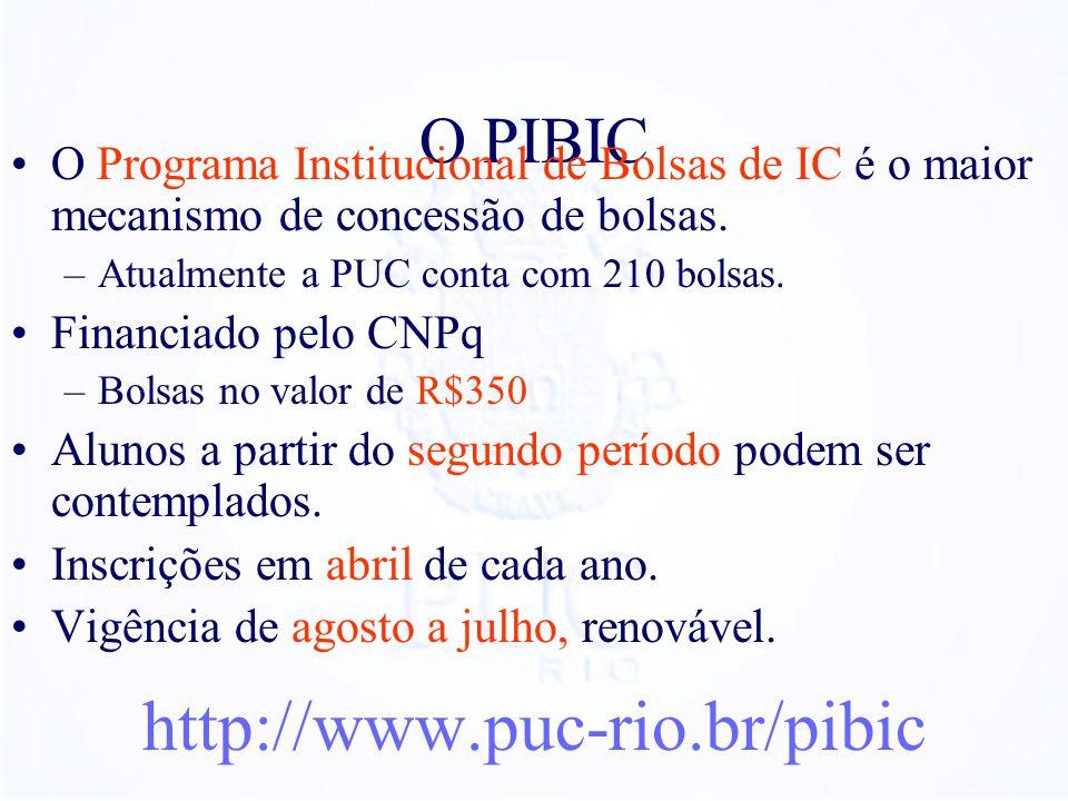 O PIBIC O Programa Institucional de Bolsas de IC é o maior mecanismo de concessão de bolsas. –Atualmente a PUC conta com 210 bolsas. Financiado pelo C