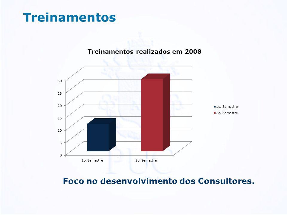 Treinamentos Foco no desenvolvimento dos Consultores.