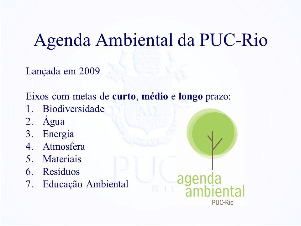 Agenda Ambiental da PUC-Rio Lançada em 2009 Eixos com metas de curto, médio e longo prazo: 1.Biodiversidade 2.Água 3.Energia 4.Atmosfera 5.Materiais 6.Resíduos 7.Educação Ambiental