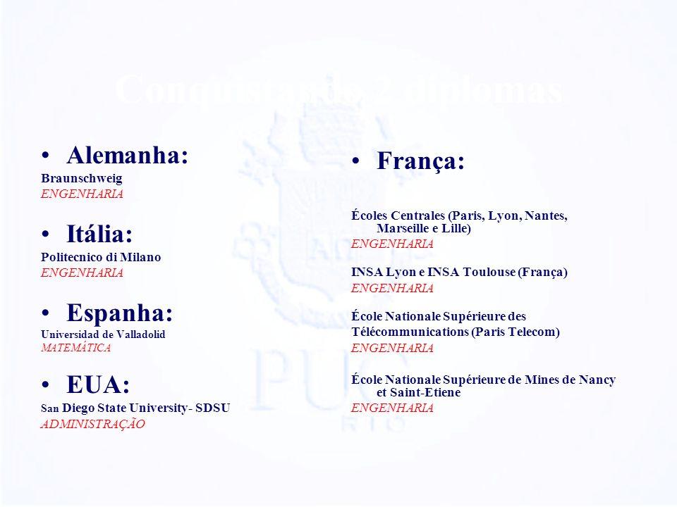 Conquistando 2 diplomas Alemanha: Braunschweig ENGENHARIA Itália: Politecnico di Milano ENGENHARIA Espanha: Universidad de Valladolid MATEMÁTICA EUA: