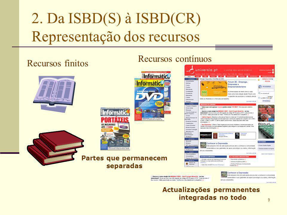 9 2. Da ISBD(S) à ISBD(CR) Representação dos recursos Recursos finitos Recursos contínuos Partes que permanecem separadas Actualizações permanentes in