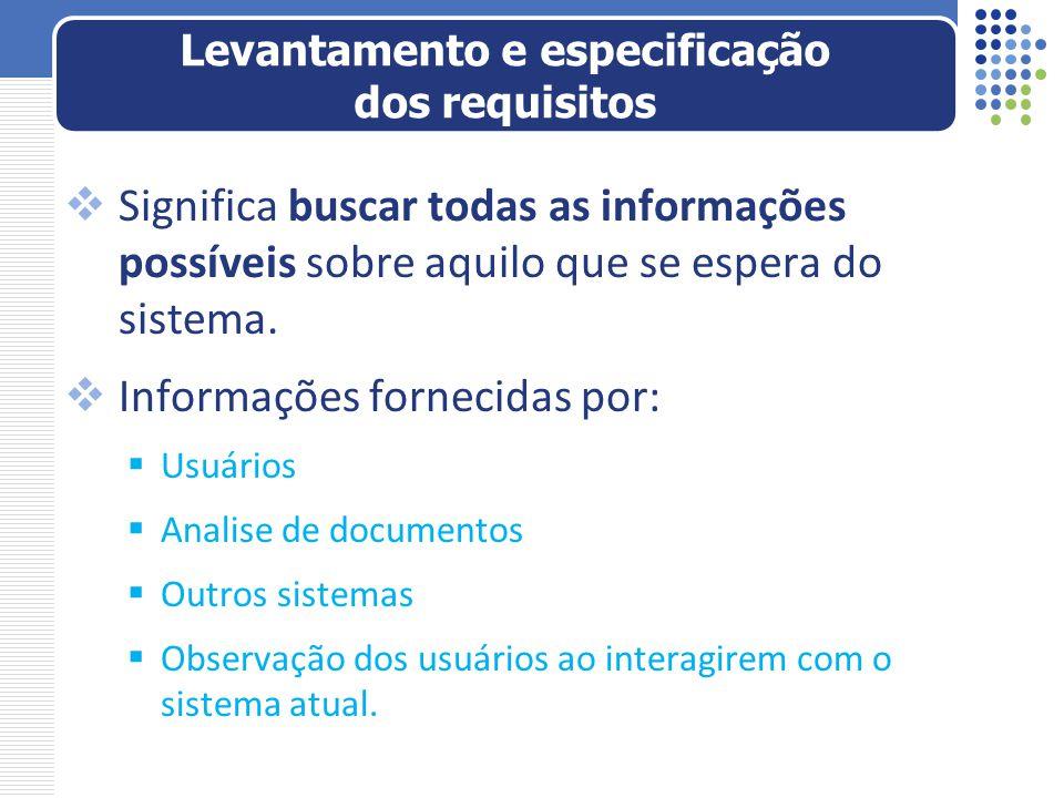 Significa buscar todas as informações possíveis sobre aquilo que se espera do sistema. Informações fornecidas por: Usuários Analise de documentos Outr