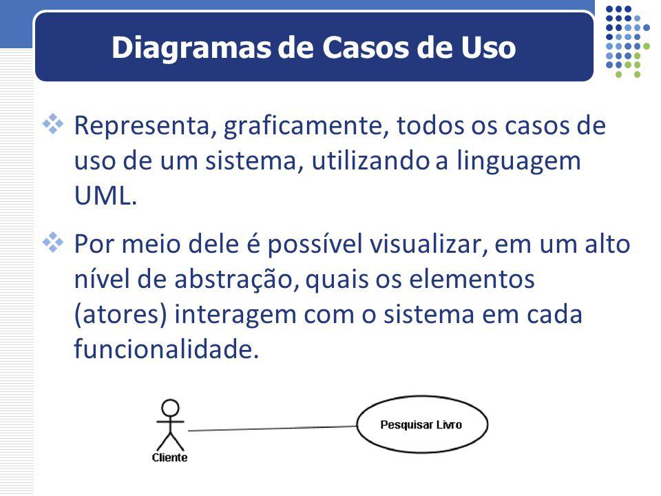 Representa, graficamente, todos os casos de uso de um sistema, utilizando a linguagem UML. Por meio dele é possível visualizar, em um alto nível de ab