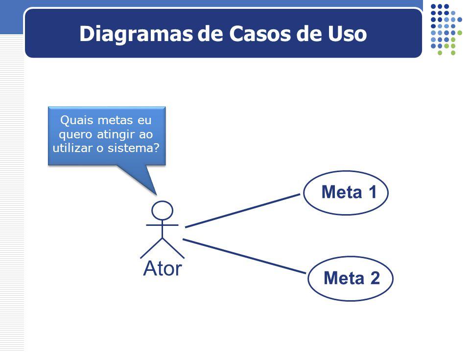 Ator Meta 1 Meta 2 Quais metas eu quero atingir ao utilizar o sistema? Diagramas de Casos de Uso