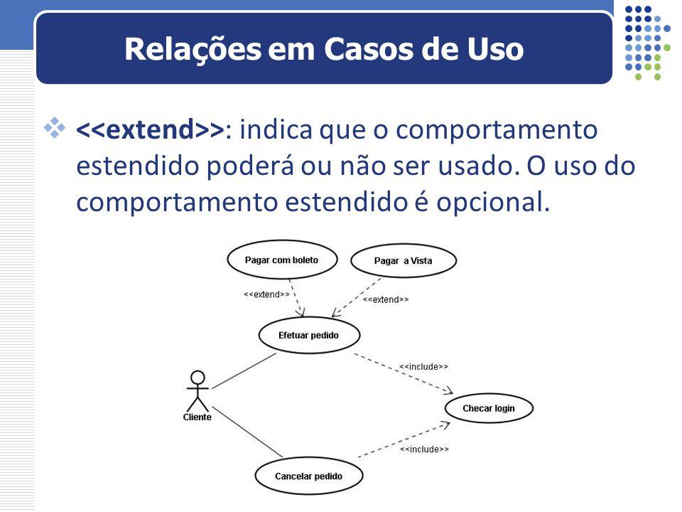 >: indica que o comportamento estendido poderá ou não ser usado. O uso do comportamento estendido é opcional. Relações em Casos de Uso