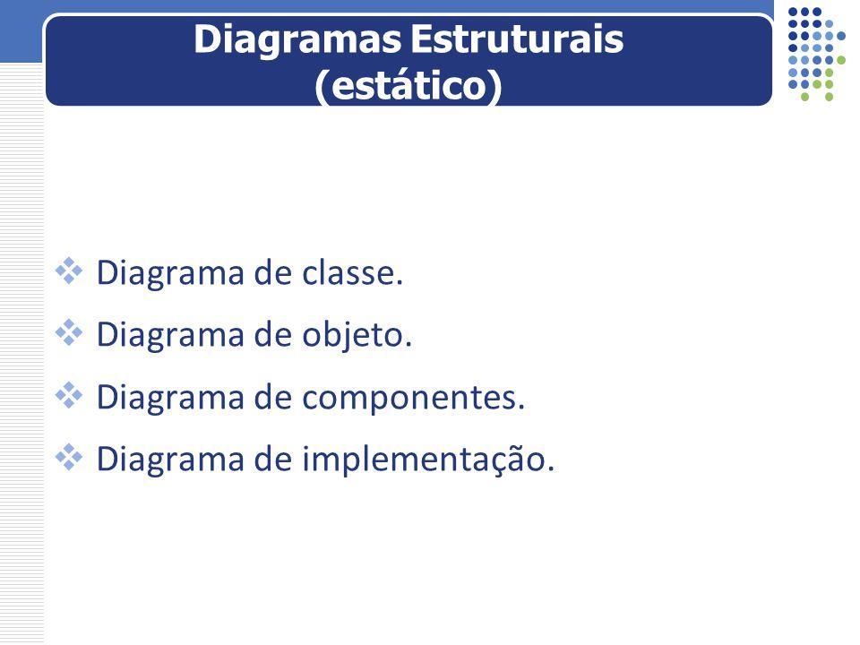 Diagrama de classe. Diagrama de objeto. Diagrama de componentes. Diagrama de implementação. Diagramas Estruturais (estático)