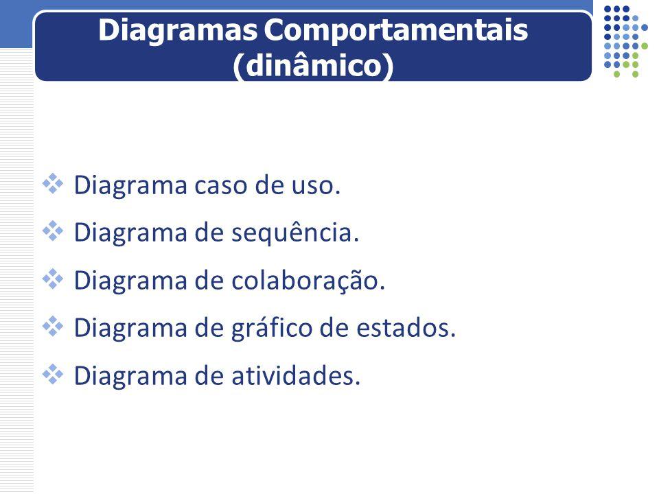 Diagrama caso de uso. Diagrama de sequência. Diagrama de colaboração. Diagrama de gráfico de estados. Diagrama de atividades. Diagramas Comportamentai