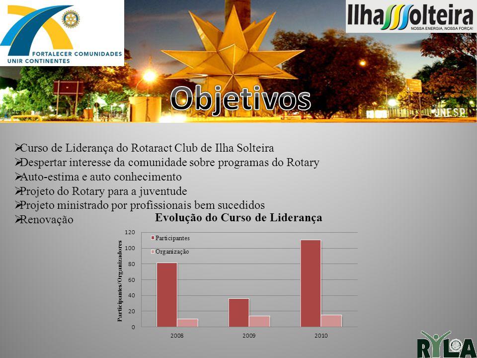 Curso de Liderança do Rotaract Club de Ilha Solteira Despertar interesse da comunidade sobre programas do Rotary Auto-estima e auto conhecimento Proje